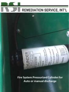 Fire System Pressurized Cylinder for Auto or Manual Discharge