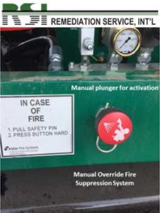 Manual Override Fire Suppression System